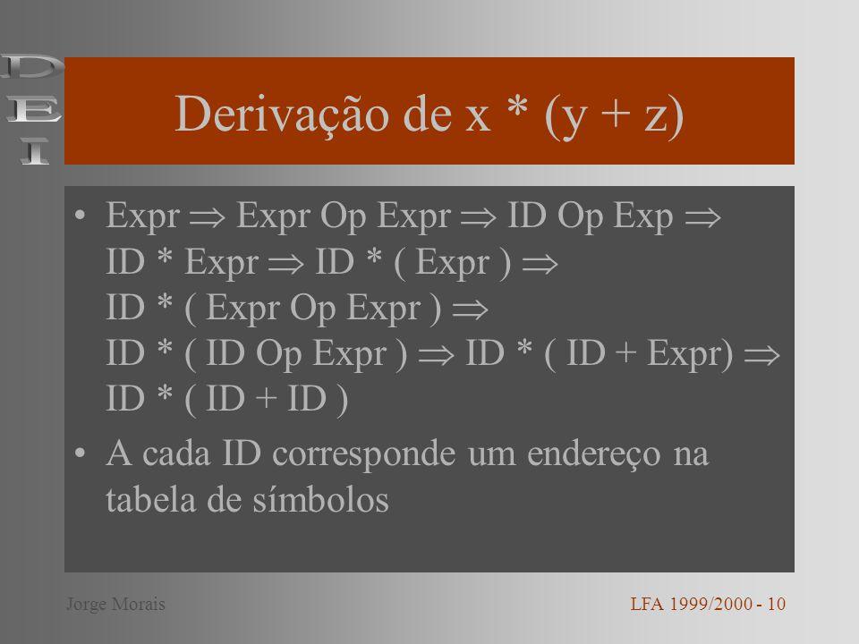 Derivação de x * (y + z) DEI