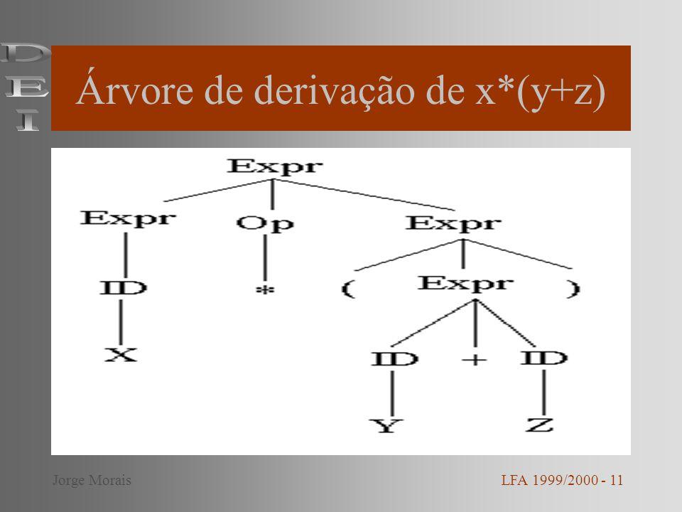 Árvore de derivação de x*(y+z)