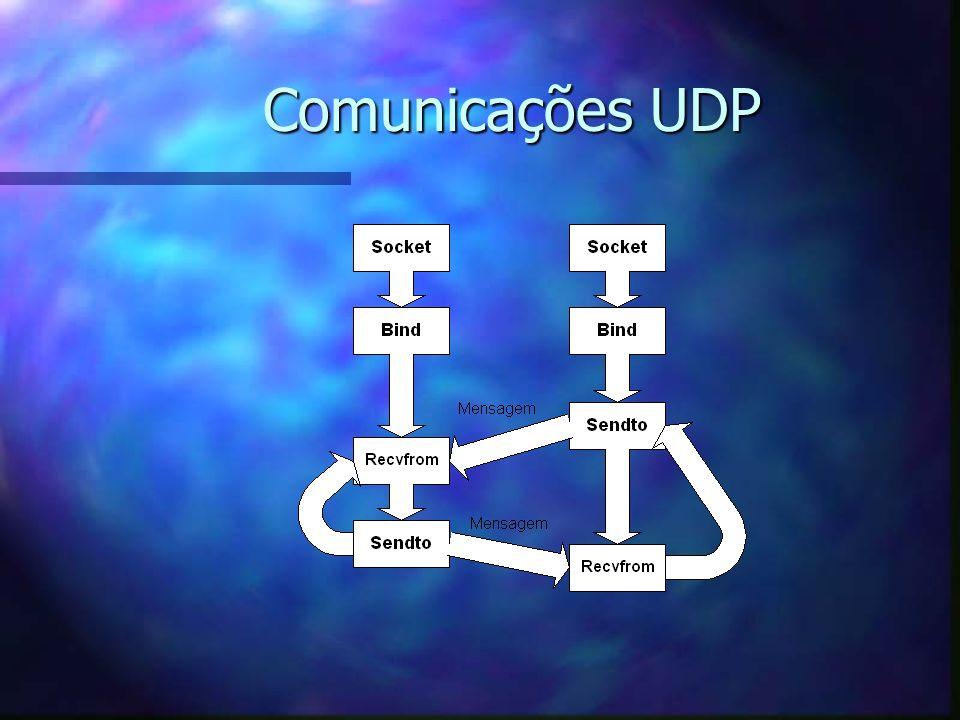 Comunicações UDP