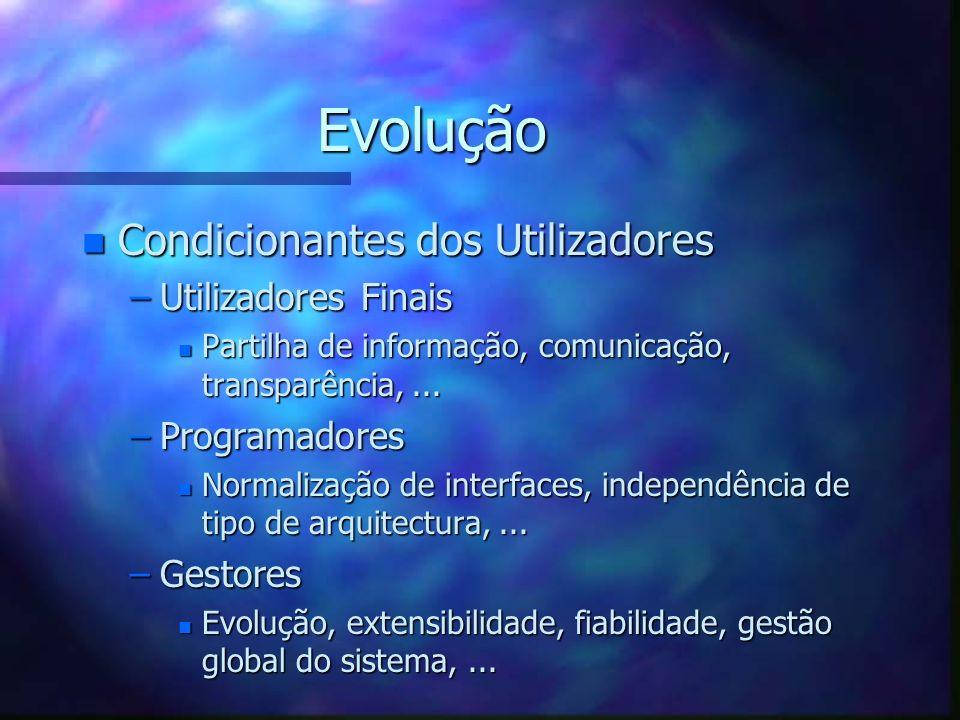 Evolução Condicionantes dos Utilizadores Utilizadores Finais