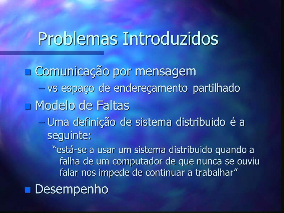 Problemas Introduzidos