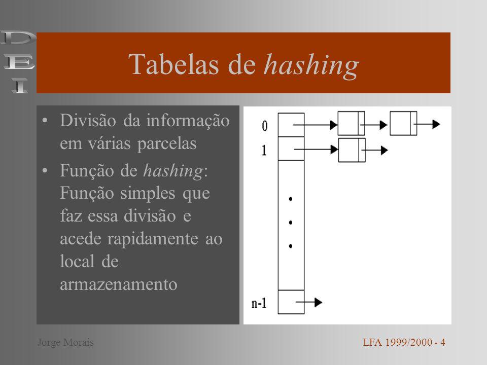 Tabelas de hashing DEI Divisão da informação em várias parcelas