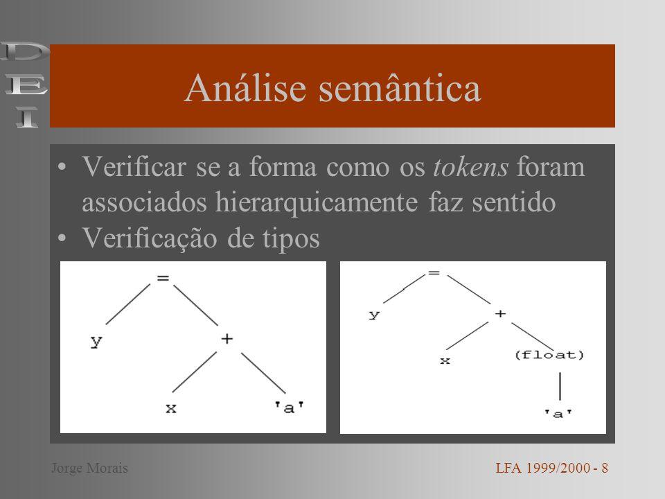 Análise semântica DEI. Verificar se a forma como os tokens foram associados hierarquicamente faz sentido.