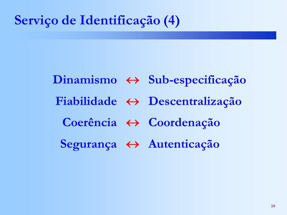 Serviço de Identificação (4)