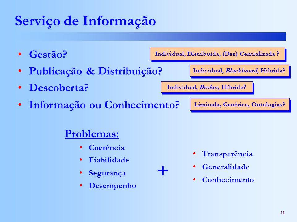 + Serviço de Informação Gestão Publicação & Distribuição Descoberta