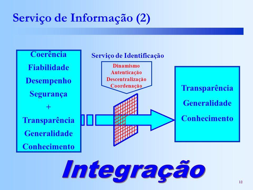 Serviço de Informação (2)