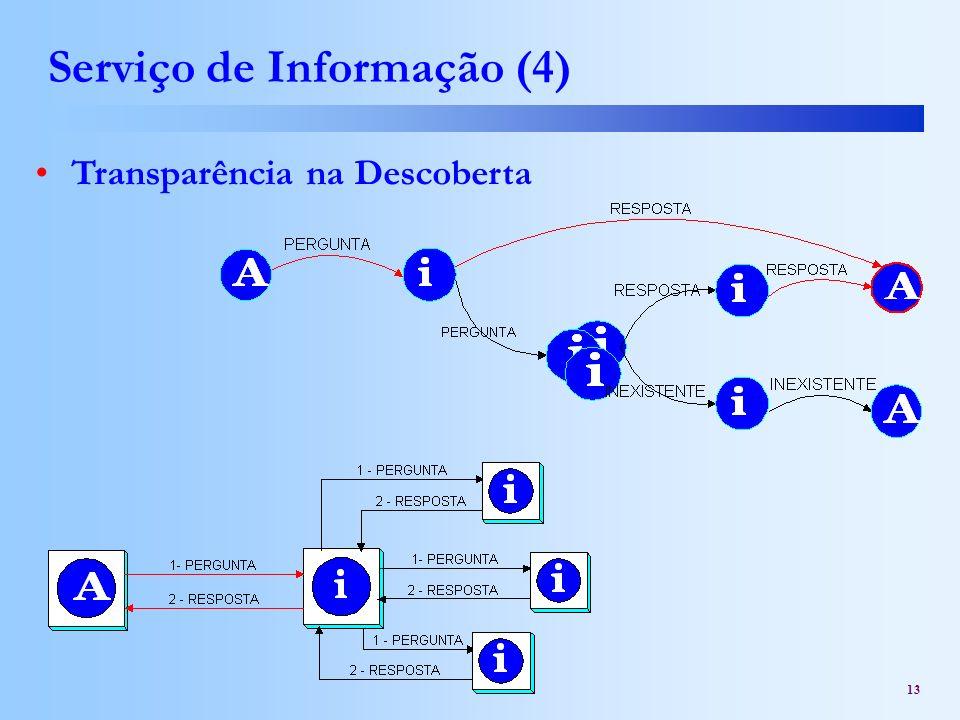 Serviço de Informação (4)