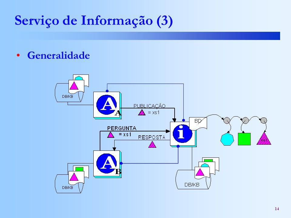Serviço de Informação (3)