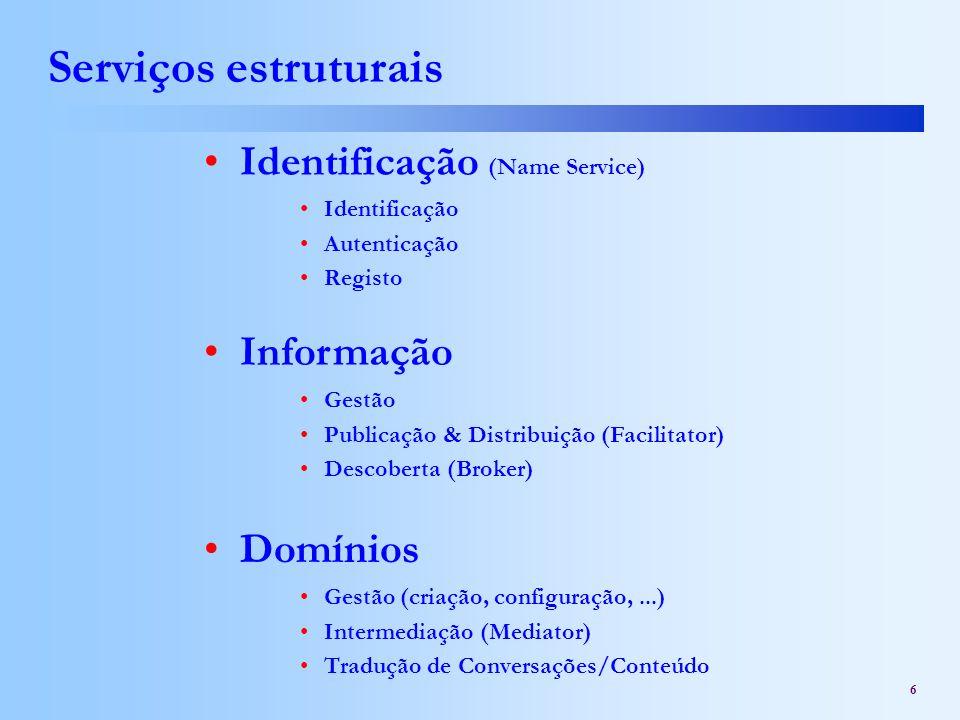 Serviços estruturais Identificação (Name Service) Informação Domínios