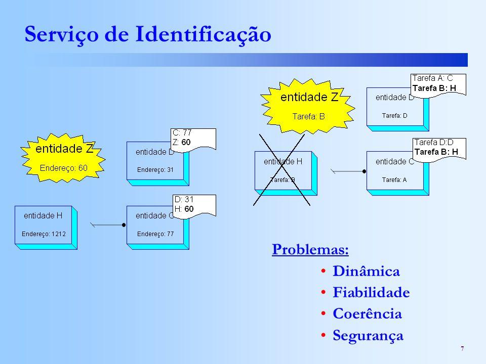 Serviço de Identificação