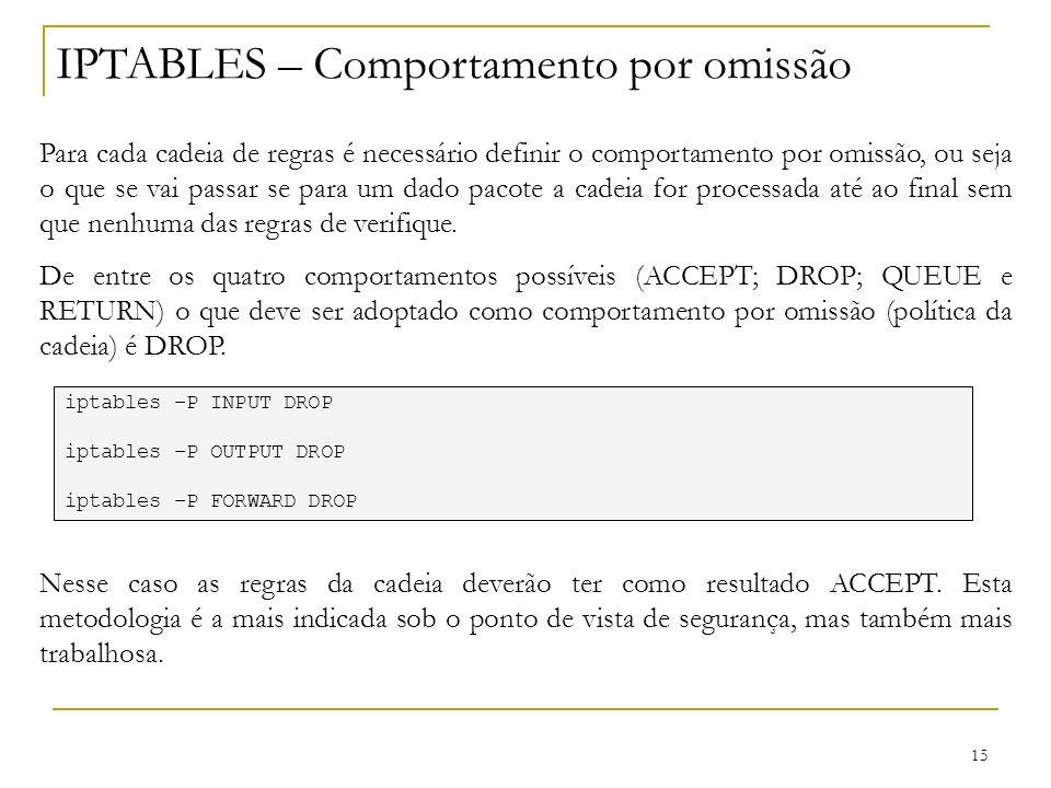 IPTABLES – Comportamento por omissão