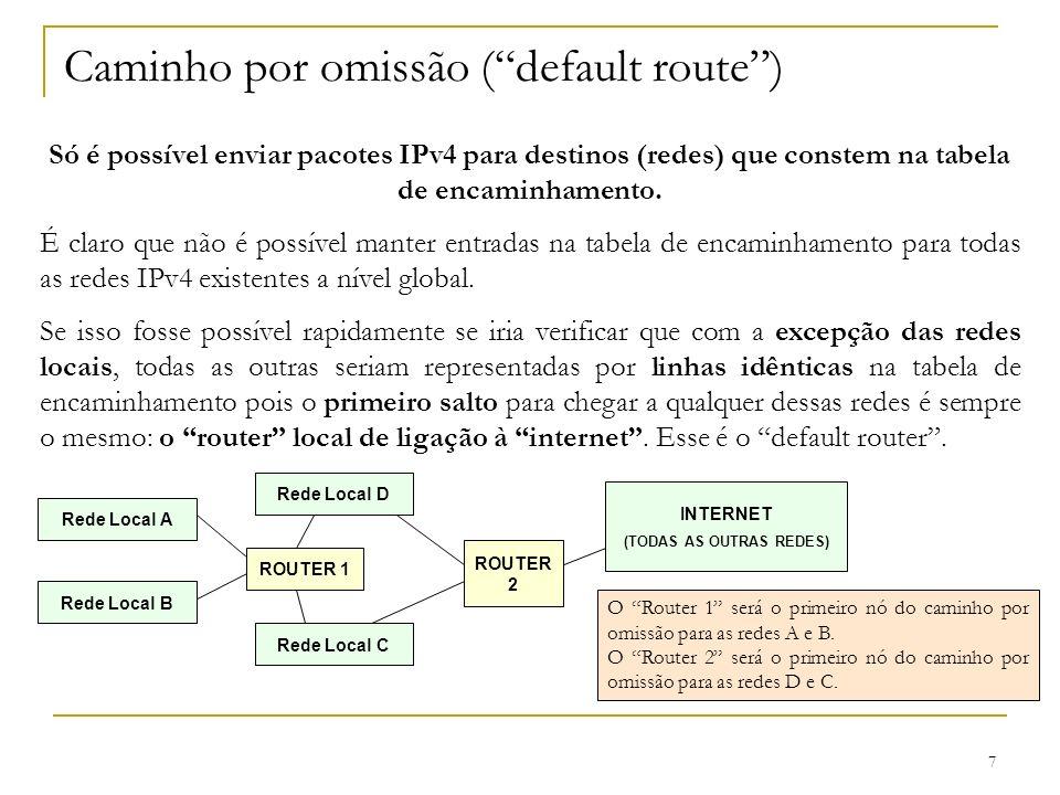 Caminho por omissão ( default route )