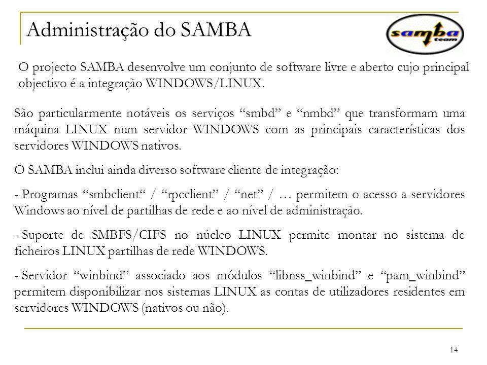 Administração do SAMBA