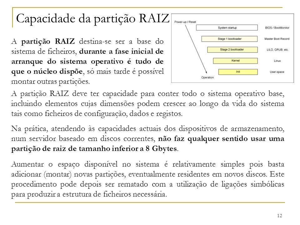 Capacidade da partição RAIZ