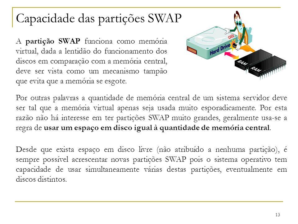 Capacidade das partições SWAP