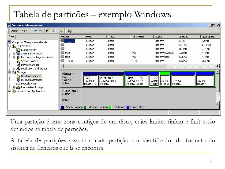 Tabela de partições – exemplo Windows