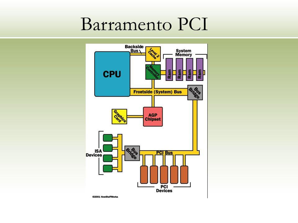 Barramento PCI