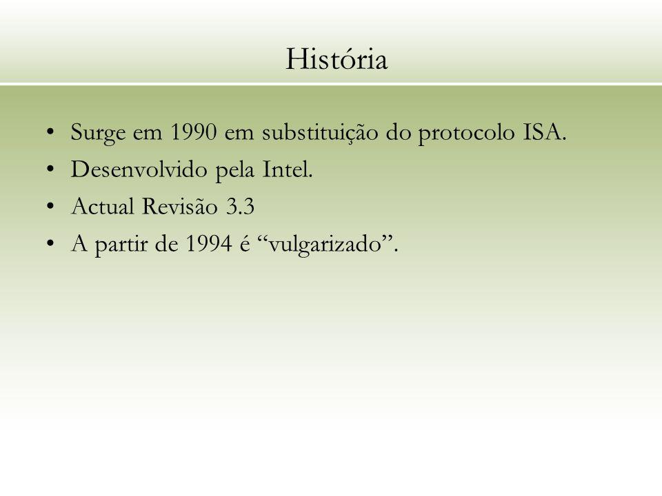 História Surge em 1990 em substituição do protocolo ISA.
