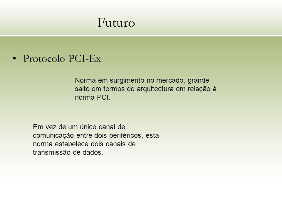 Futuro Protocolo PCI-Ex