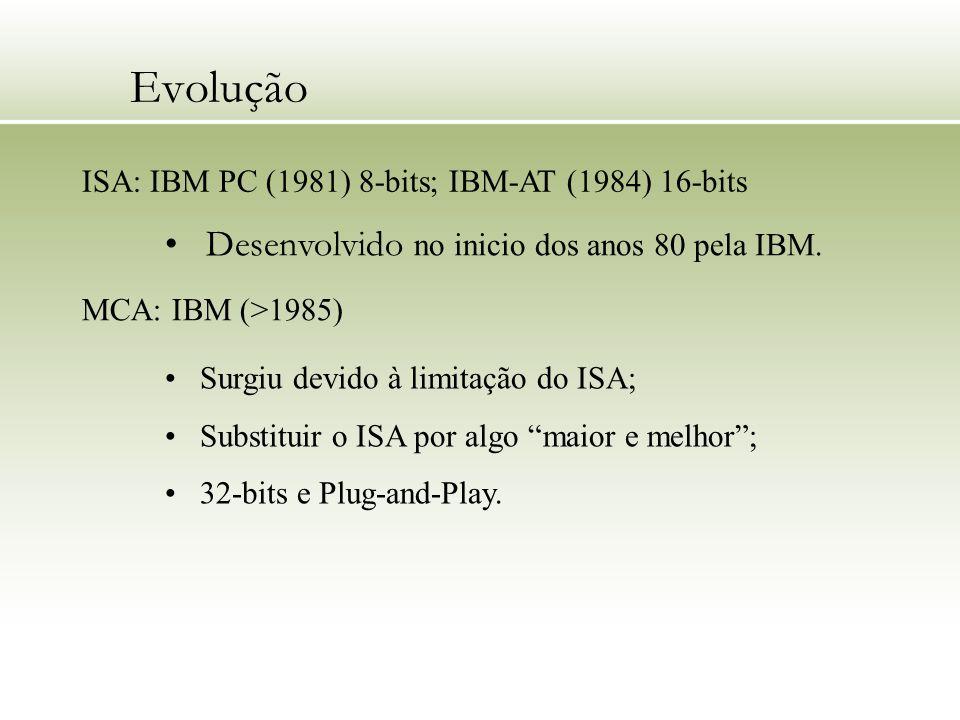 Evolução Desenvolvido no inicio dos anos 80 pela IBM.