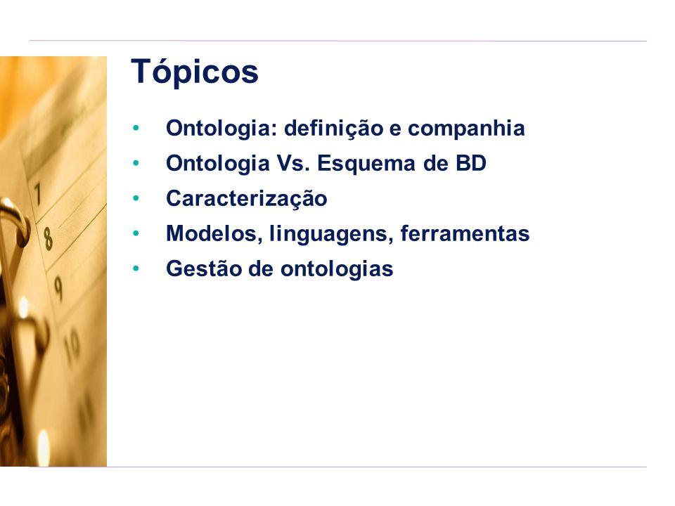 Tópicos Ontologia: definição e companhia Ontologia Vs. Esquema de BD