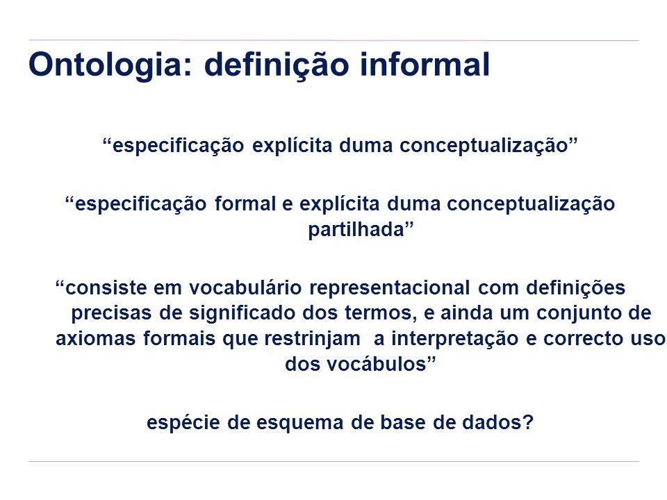 Ontologia: definição informal