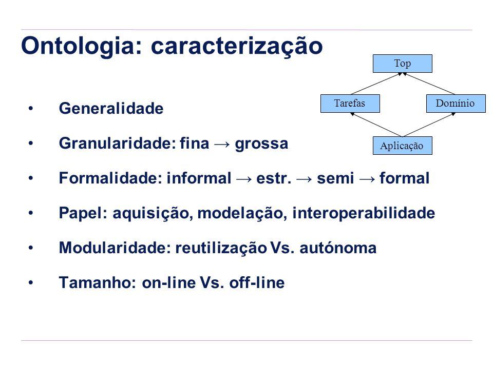 Ontologia: caracterização