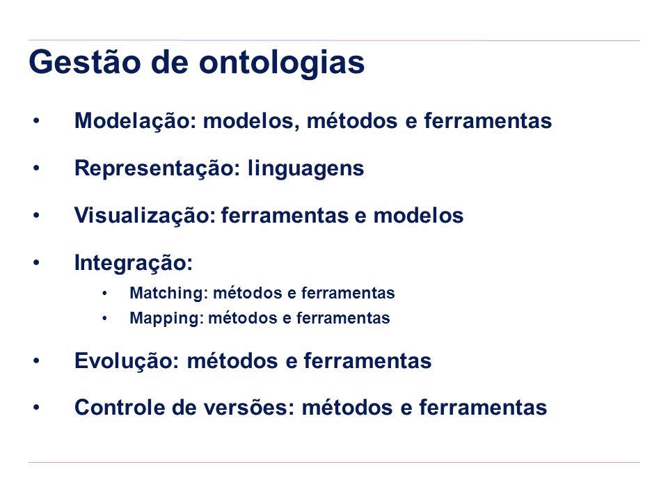 Gestão de ontologias Modelação: modelos, métodos e ferramentas