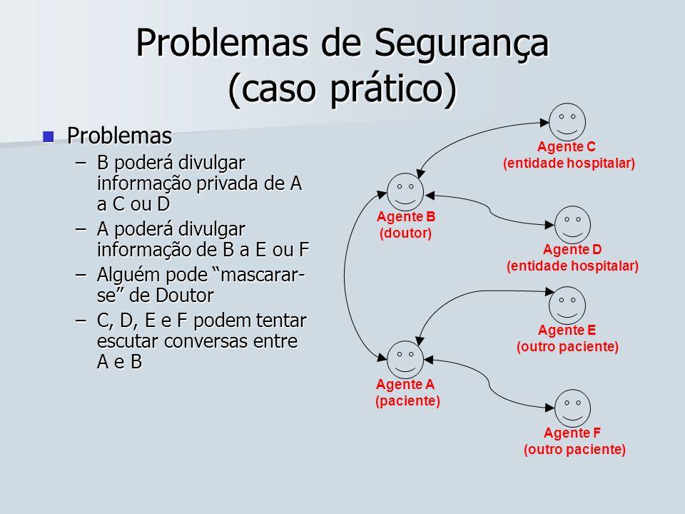 Problemas de Segurança (caso prático)