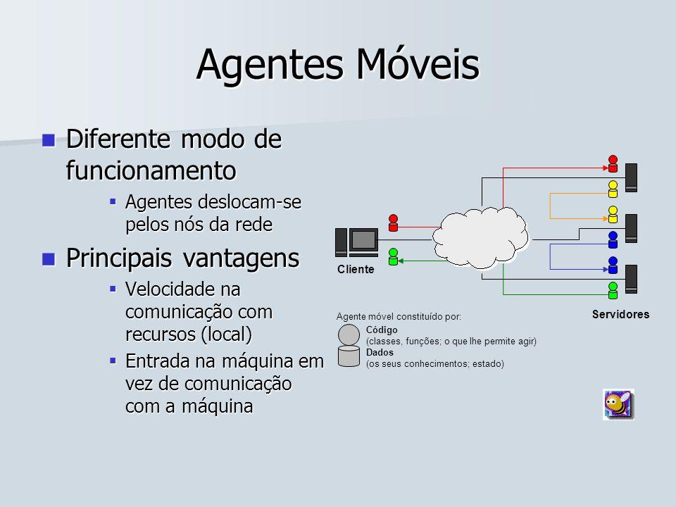 Agentes Móveis Diferente modo de funcionamento Principais vantagens