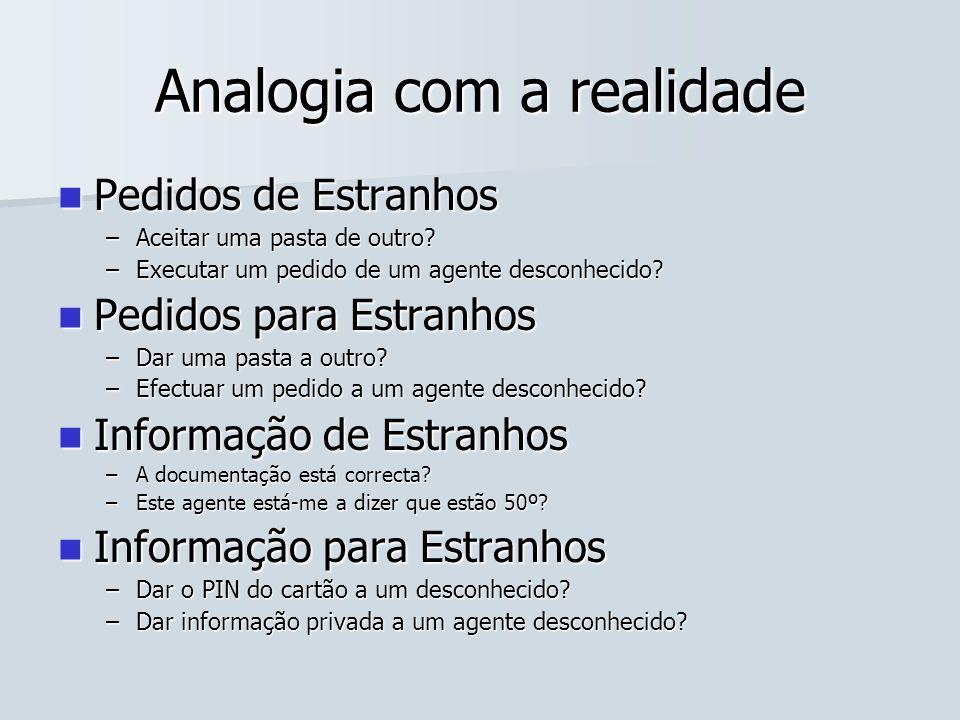 Analogia com a realidade