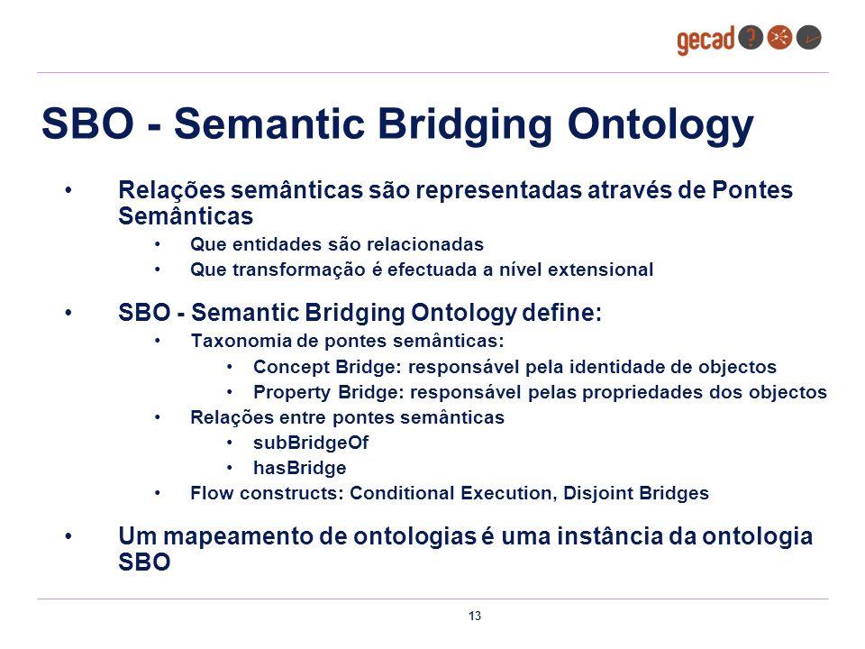SBO - Semantic Bridging Ontology