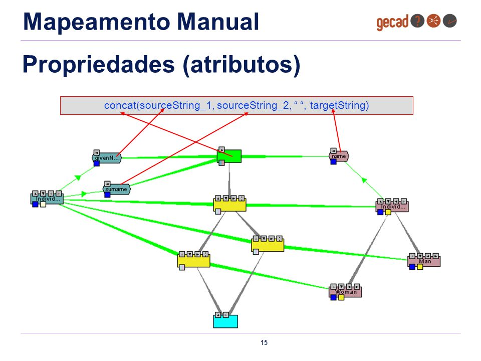 concat(sourceString_1, sourceString_2, , targetString)