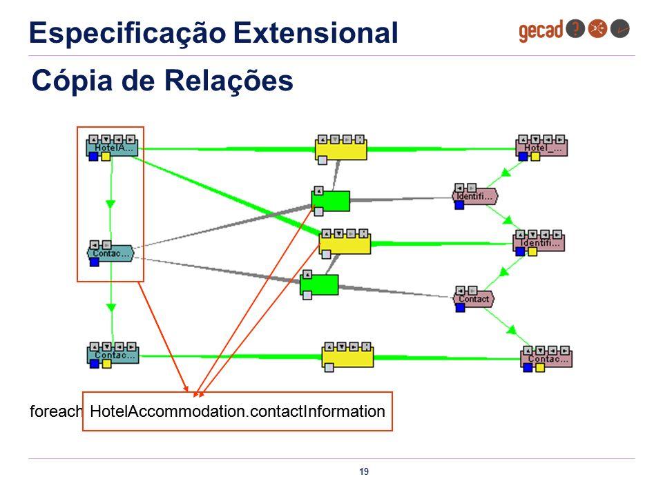 Especificação Extensional