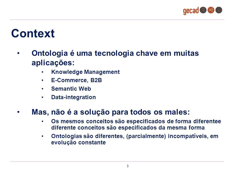 Context Ontologia é uma tecnologia chave em muitas aplicações: