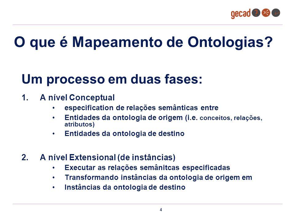 O que é Mapeamento de Ontologias