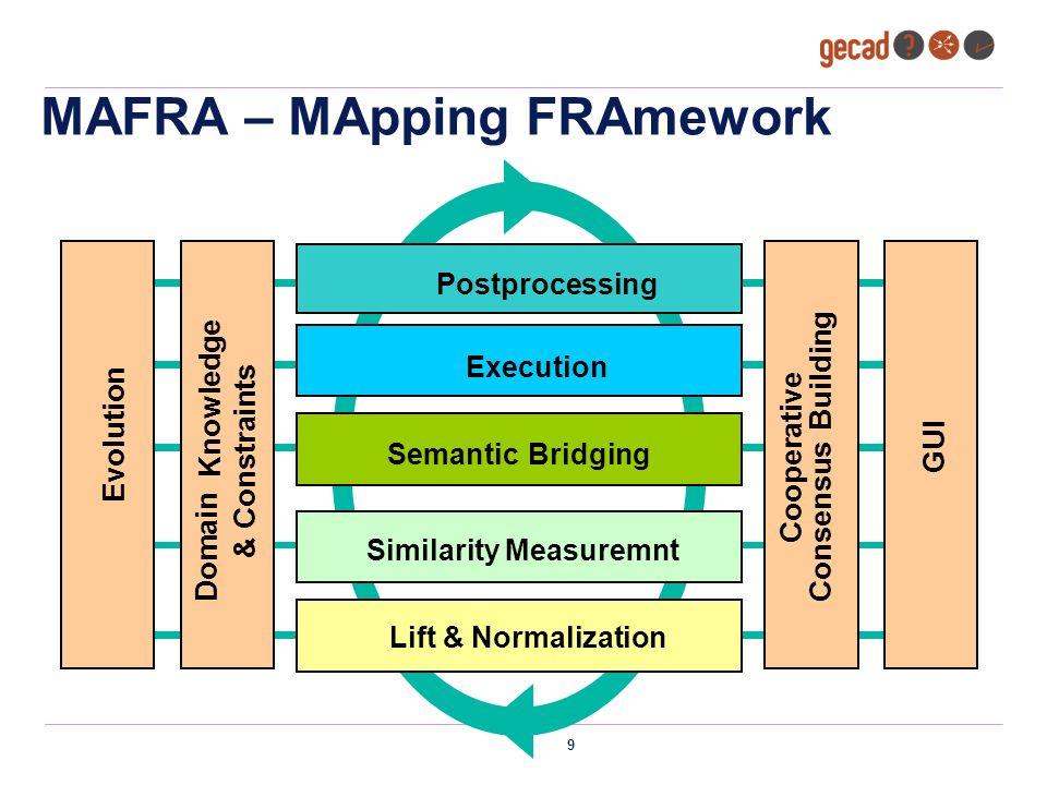 MAFRA – MApping FRAmework