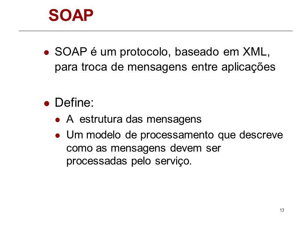 SOAP SOAP é um protocolo, baseado em XML, para troca de mensagens entre aplicações. Define: A estrutura das mensagens.