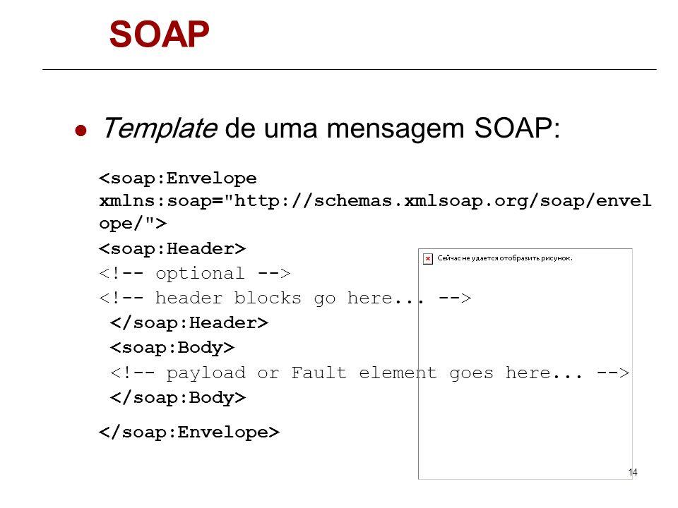 SOAP Template de uma mensagem SOAP: