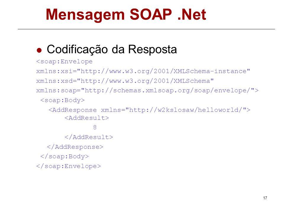 Mensagem SOAP .Net Codificação da Resposta <soap:Envelope