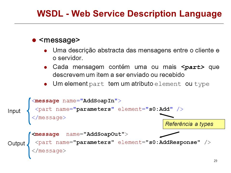 WSDL - Web Service Description Language
