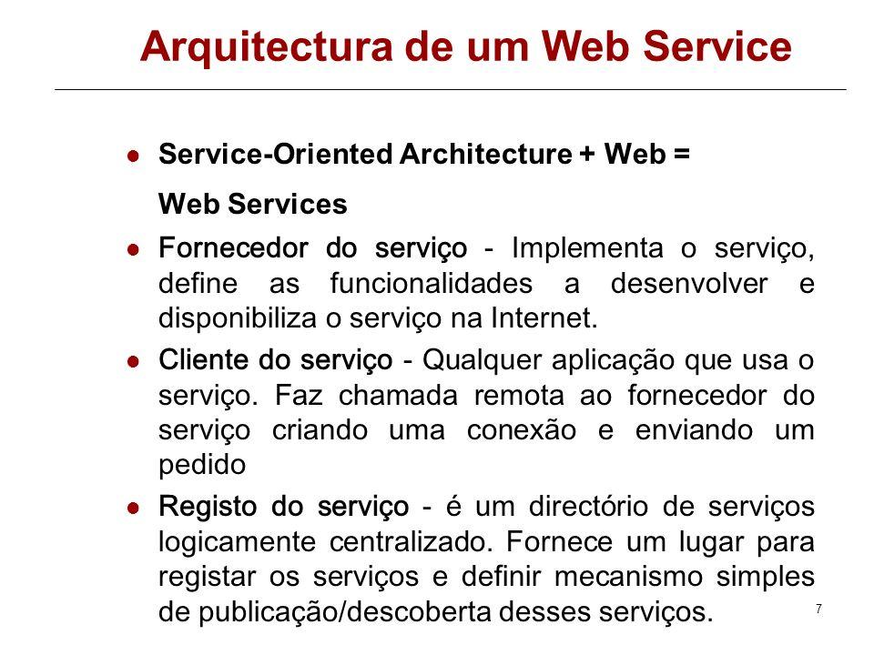 Arquitectura de um Web Service