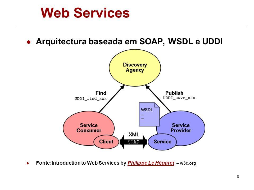 Web Services Arquitectura baseada em SOAP, WSDL e UDDI