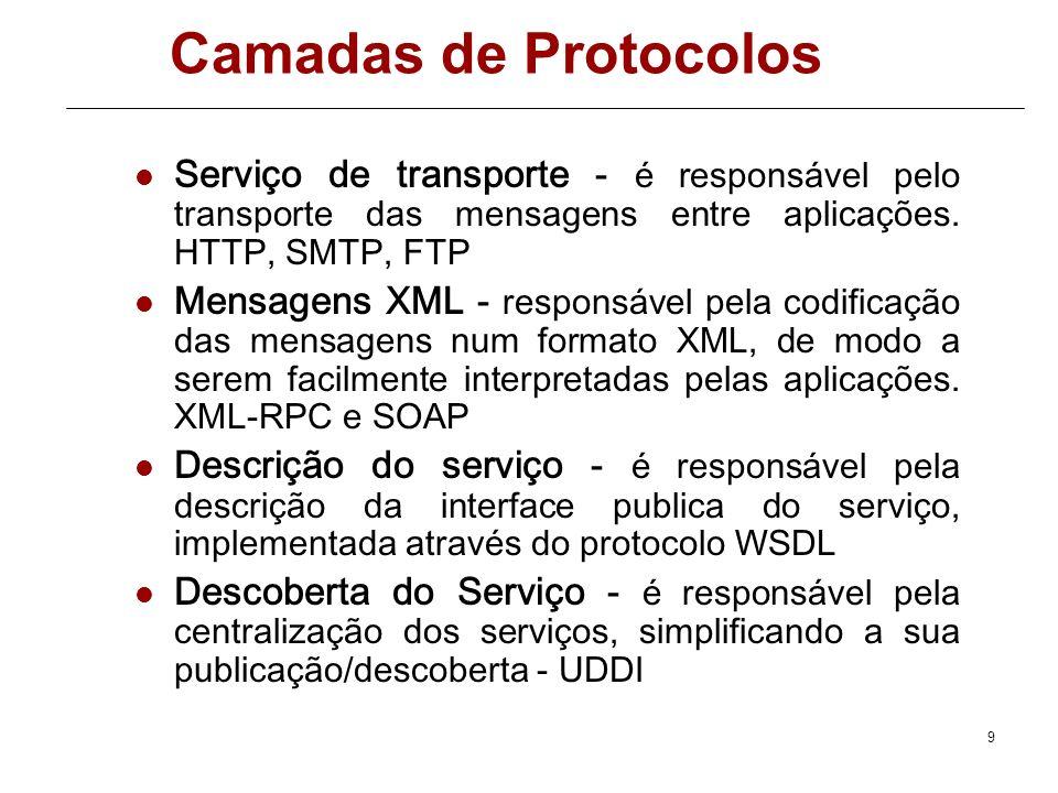 Camadas de Protocolos Serviço de transporte - é responsável pelo transporte das mensagens entre aplicações. HTTP, SMTP, FTP