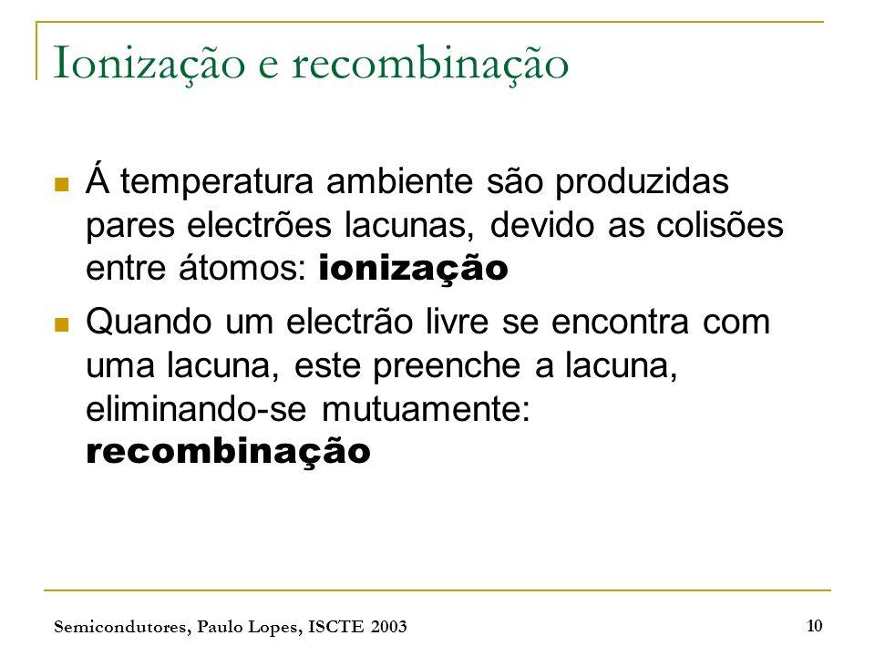 Ionização e recombinação