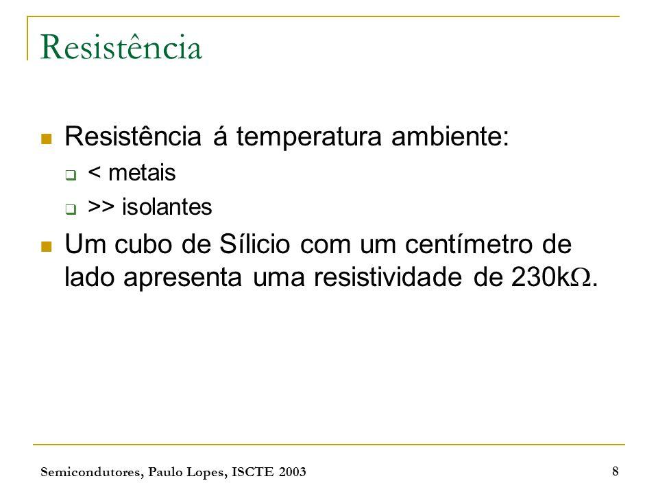 Resistência Resistência á temperatura ambiente: