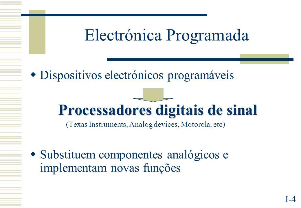 Electrónica Programada