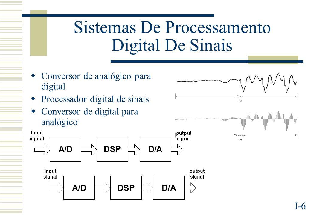 Sistemas De Processamento Digital De Sinais