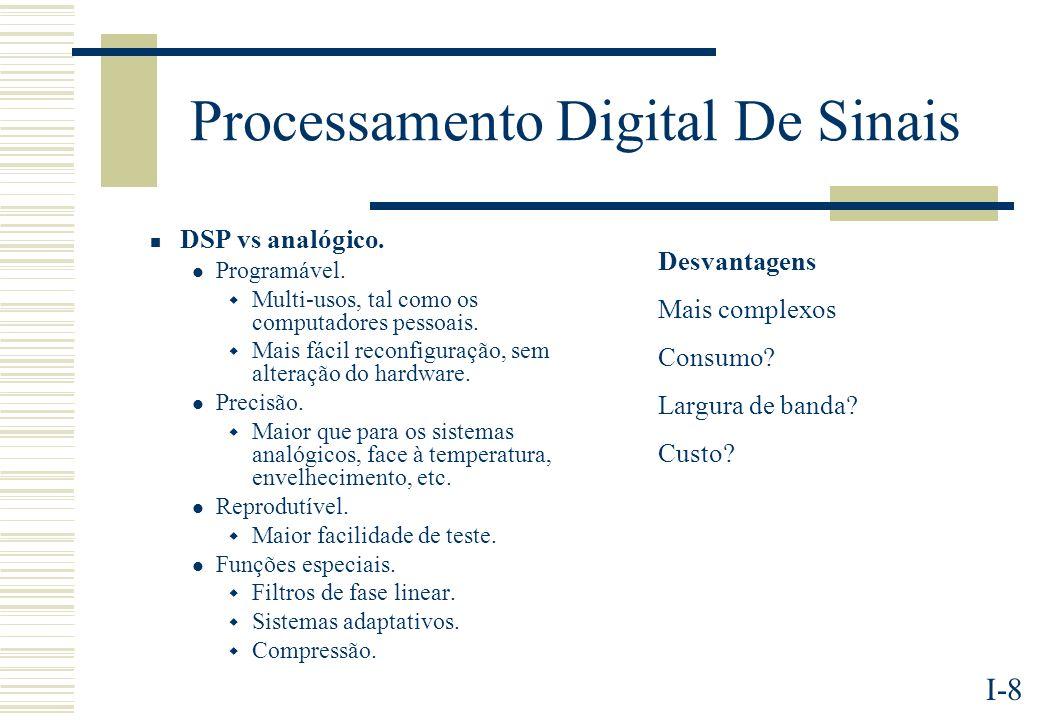 Processamento Digital De Sinais