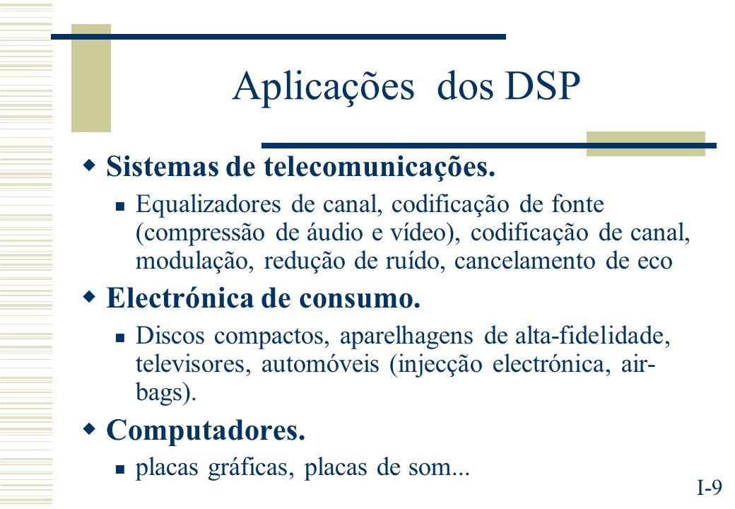 Aplicações dos DSP Sistemas de telecomunicações.